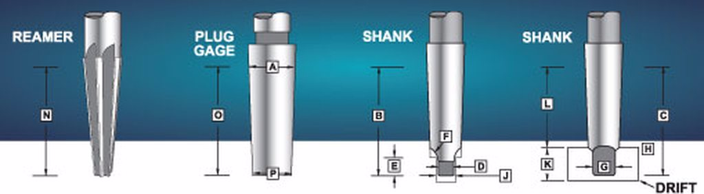 Detailed Dimensions of Shanks and Sockets